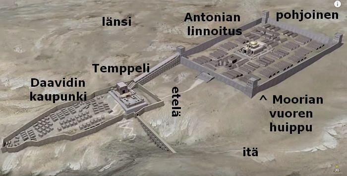 Jerusalemin Toinen Temppeli